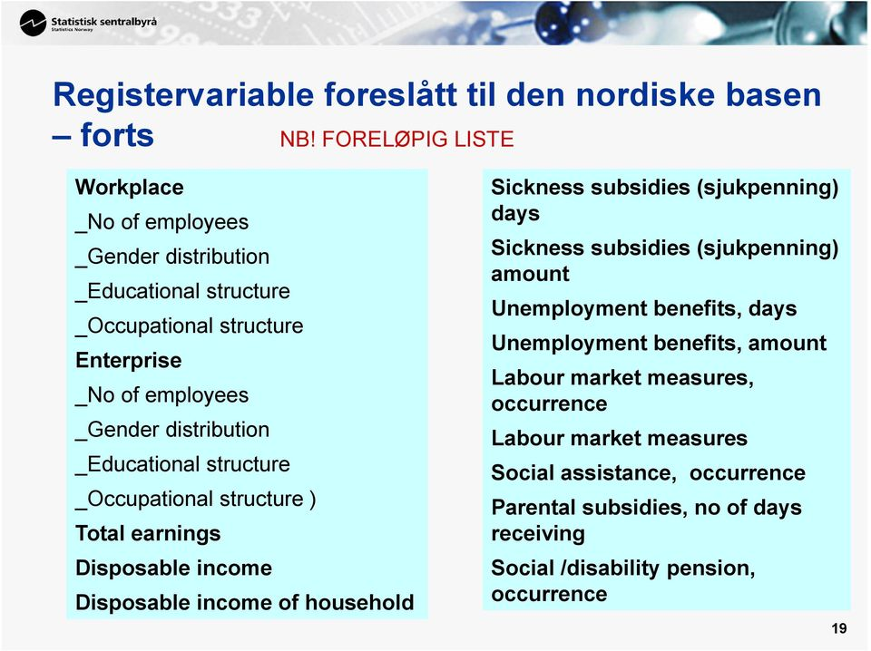 _Educational structure _Occupational structure ) Total earnings Disposable income Disposable income of household Sickness subsidies (sjukpenning) days Sickness