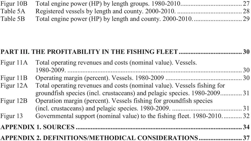 Vessels fishing for groundfish species (incl. crustaceans) and pelagic species. 198-29.... 31 Figur 12B Operation margin (percent). Vessels fishing for groundfish species (incl.
