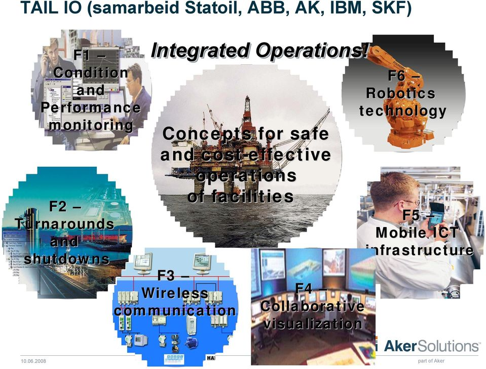 F6 Robotics technology Concepts for safe and cost-effective operations of facilities F5