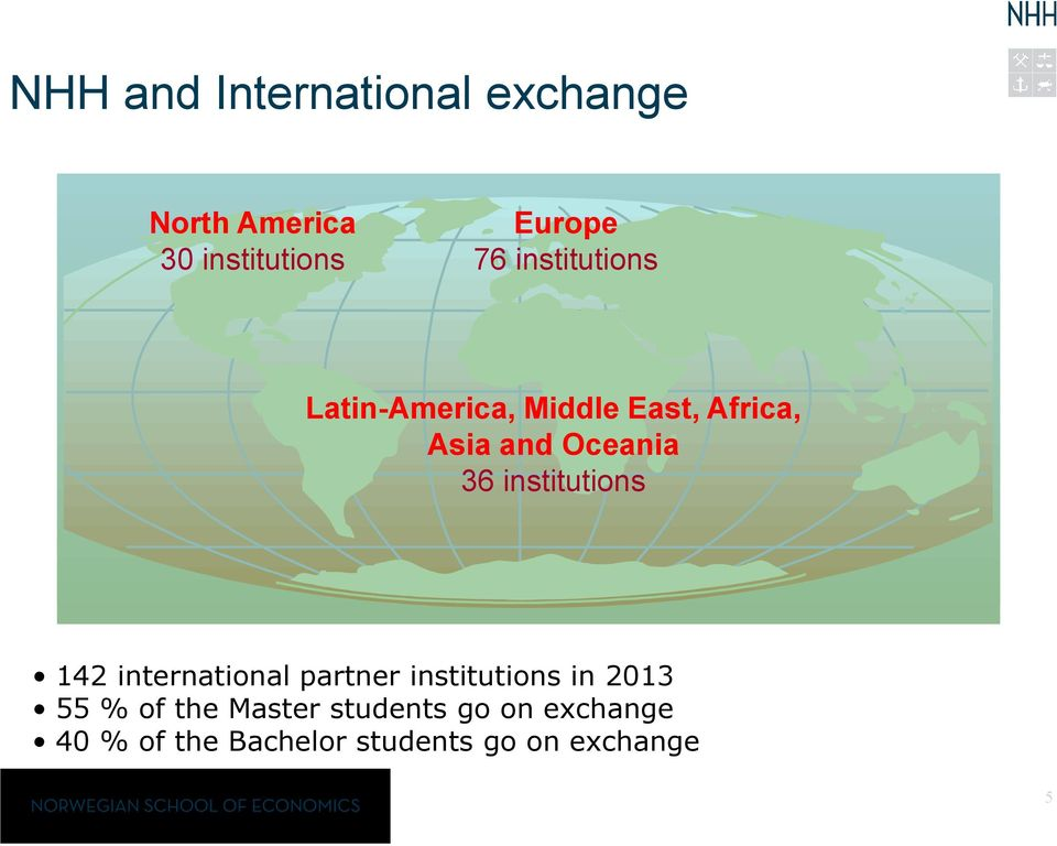 institutions 142 international partner institutions in 2013 55 % of the