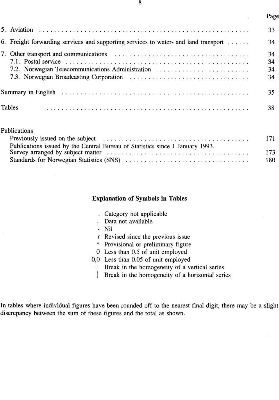 7.3. Norwegian Broadcasting Corporation 34 Summary in English 35 Tables 38 Page Publications Previously issued on the subject 171 Publications issued by the Central Bureau of Statistics since 1