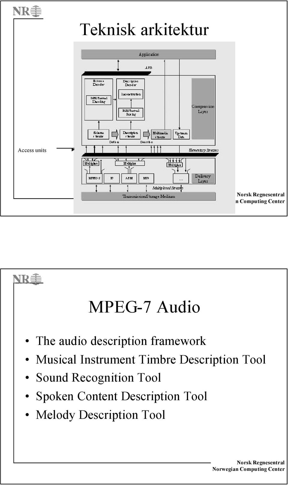 Timbre Description Tool Sound Recognition Tool