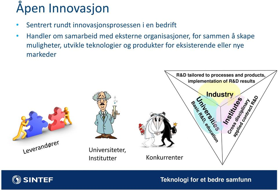 for eksisterende eller nye markeder R&D tailored to processes and products, implementation