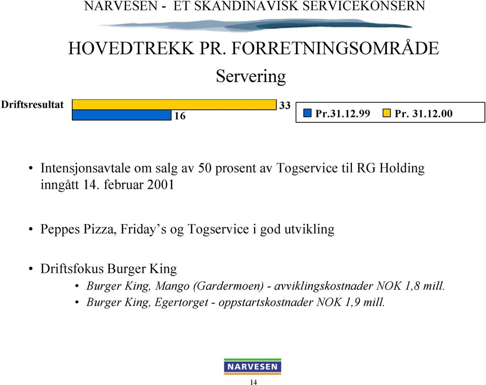 februar 2001 Peppes Pizza, Friday s og Togservice i god utvikling Driftsfokus Burger King Burger