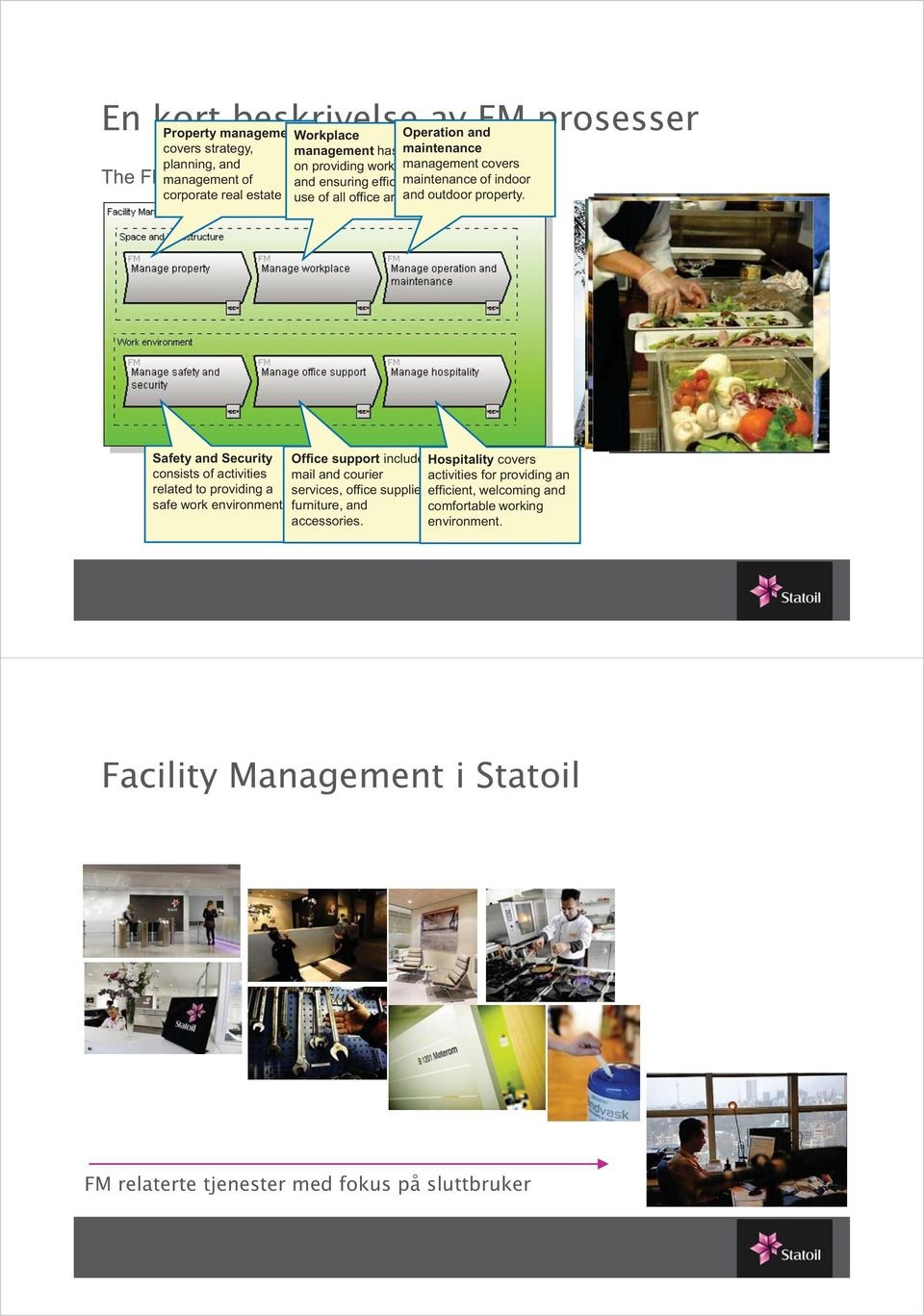 The FM management process of consists of 6 sub processes: Safety and Security Office support includes Hospitality covers consists of activities mail and courier activities for
