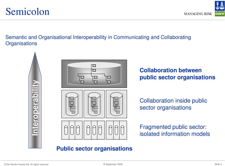sector organisations Collaboration inside public sector organisations