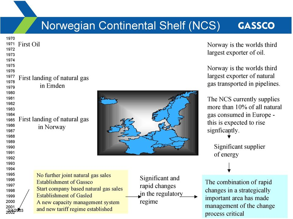1980 1981 The NCS currently supplies 1982 1983 more than 10% of all natural 1984 gas consumed in Europe - 1985 First landing of natural gas this is expected to rise 1986 in Norway 1987 signficantly.