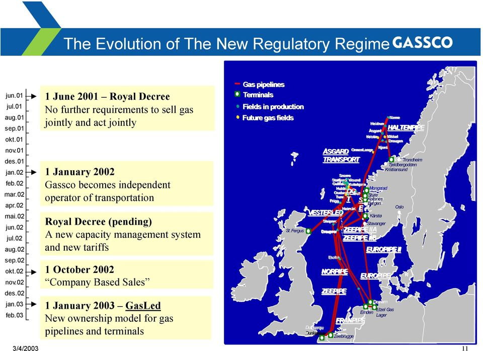 management system and new tariffs 1 October 2002 Company Based Sales 1 January 2003 GasLed New ownership model for gas pipelines and terminals Gas pipelines Terminals Fields in production Future gas