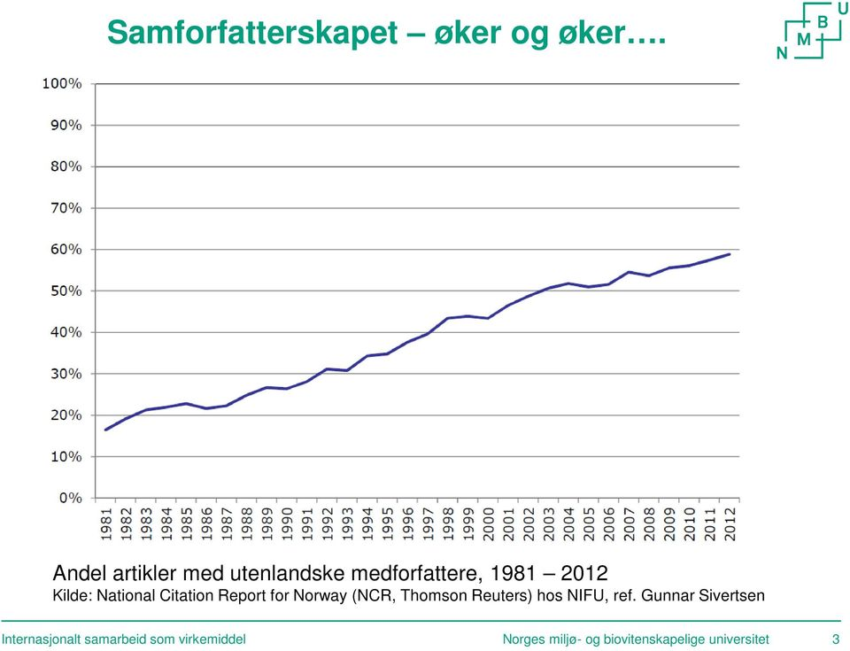 National Citation Report for Norway (NCR, Thomson Reuters) hos NIFU,