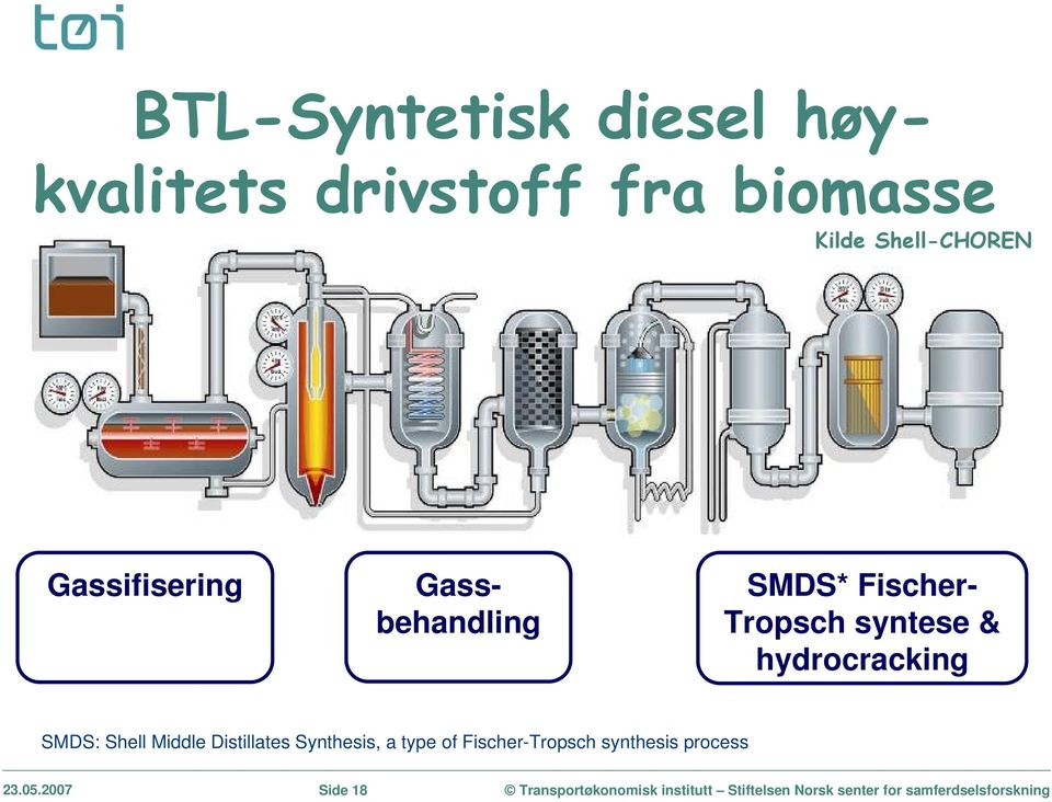 Tropsch syntese & hydrocracking SMDS: Shell Middle Distillates