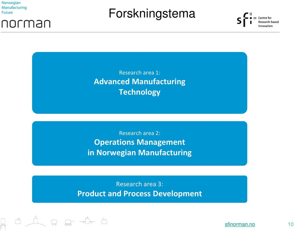 Operations Management in Norwegian Manufacturing