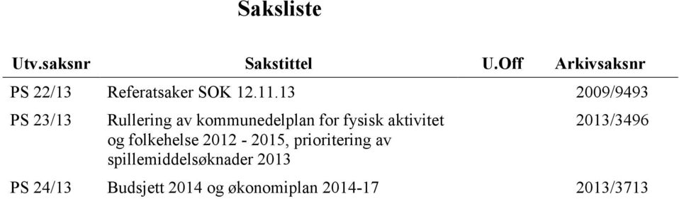 13 2009/9493 PS 23/13 Rullering av kommunedelplan for fysisk aktivitet
