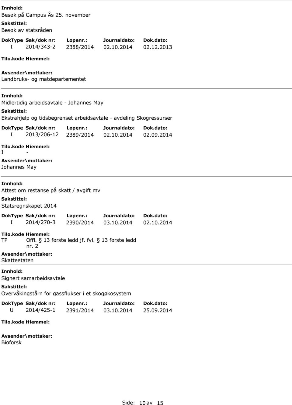 Skogressurser 2013/206-12 2389/2014 - Johannes May 02.09.
