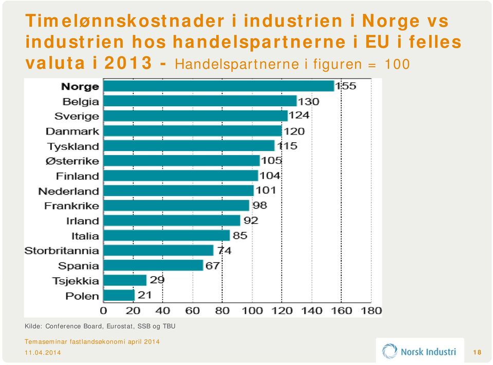 valuta i 2013 - Handelspartnerne i figuren =