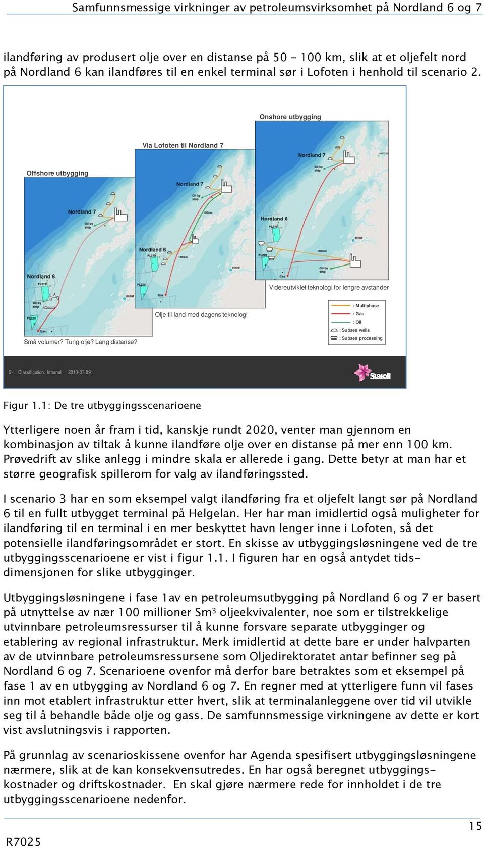 Olje til land med dagens teknologi : Multiphase : Gas : Oil : Subsea wells : Subsea processing 5 - Classification: Internal 2010-07-09 Figur 1.