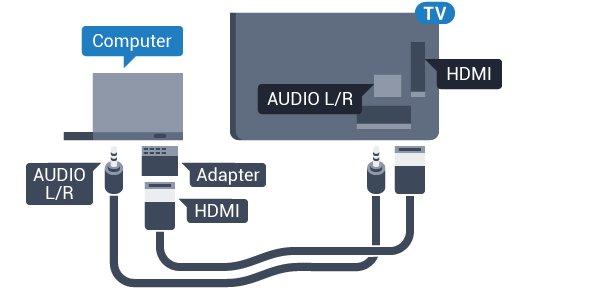 Video-Audio LR / SCART Du kan bruke en HDMI-, YPbPr- eller SCART-tilkobling for å koble til videokameraet.