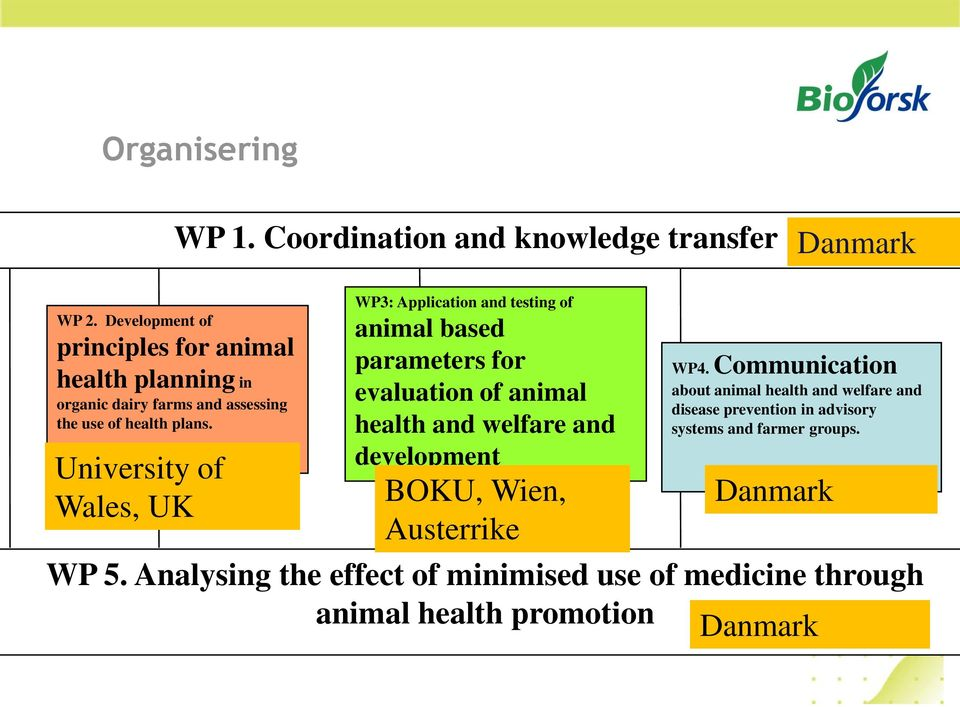 University of Wales, UK WP3: Application and testing of animal based parameters for evaluation of animal health and welfare and development