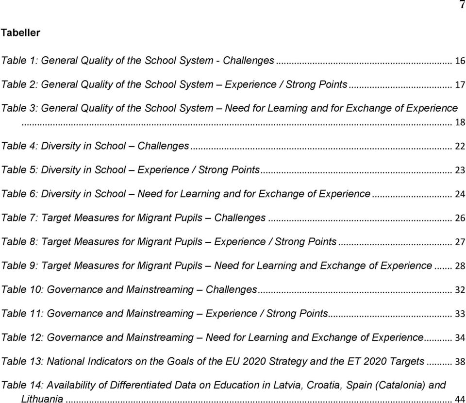 .. 22 Table 5: Diversity in School Experience / Strong Points... 23 Table 6: Diversity in School Need for Learning and for Exchange of Experience.