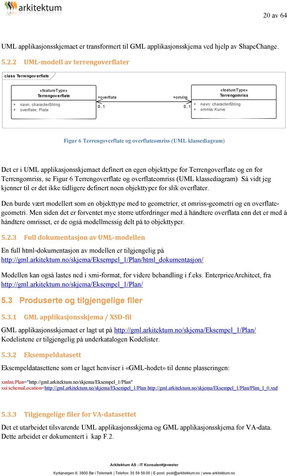 .1 «featuretype» Terrengomriss + navn: characterstring + omriss: Kurve Figur 6 Terrengoverflate og overflateomriss (UML klassediagram) Det er i UML applikasjonsskjemaet definert en egen objekttype