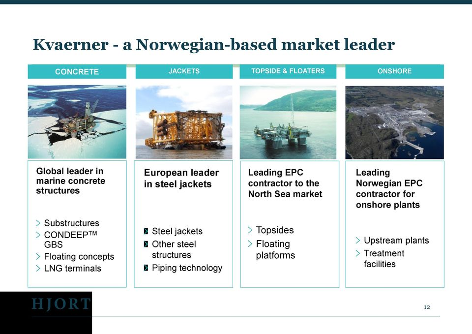 Norwegian EPC contractor for onshore plants Substructures CONDEEP TM GBS Floating concepts LNG terminals Steel