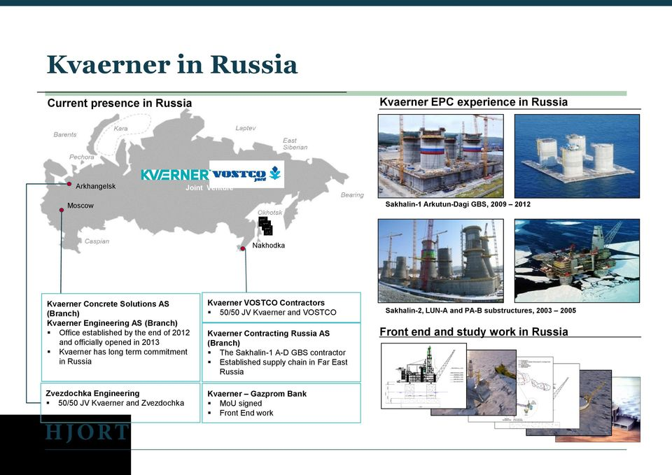 Kvaerner VOSTCO Contractors 50/50 JV Kvaerner and VOSTCO Kvaerner Contracting Russia AS (Branch) The Sakhalin-1 A-D GBS contractor Established supply chain in Far East Russia