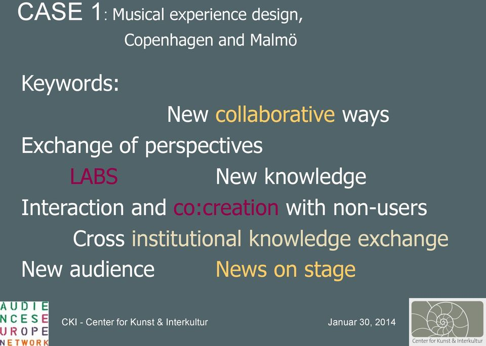 LABS New knowledge Interaction and co:creation with