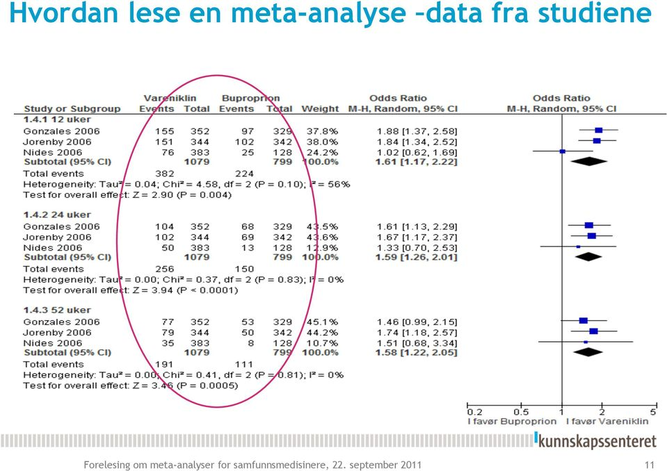om meta-analyser for