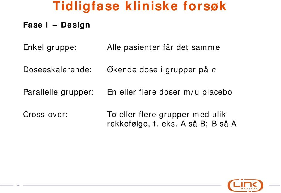 grupper: En eller flere doser m/u placebo Cross-over: To