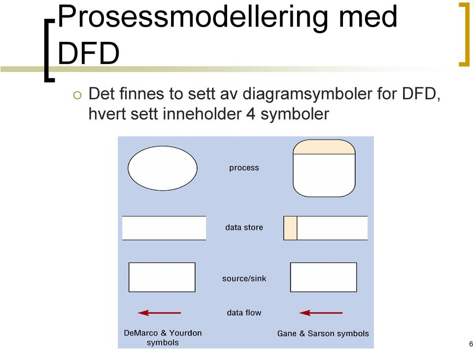 diagramsymboler for DFD,