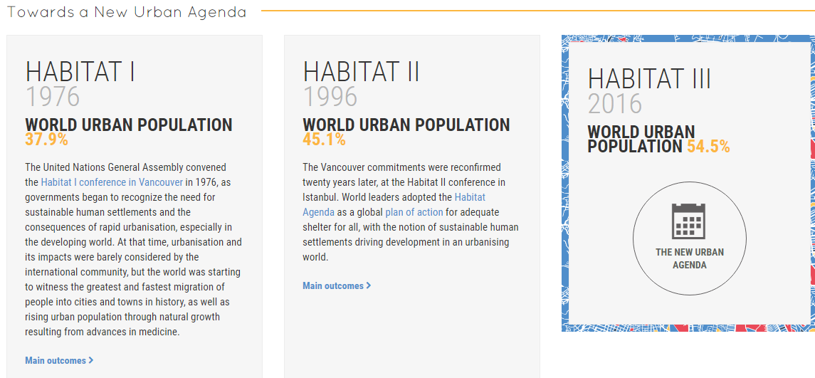 Habitat III is the United Nations Conference on Housing and Sustainable