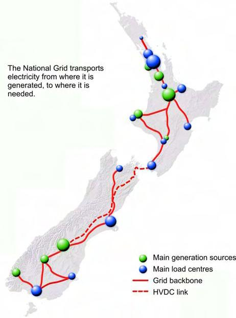 The last entity of the New Zealand power system that we will consider is the main power transmission grid.