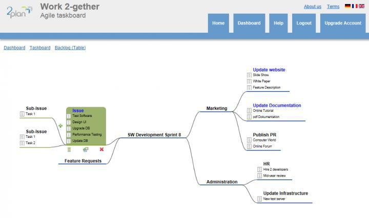 management tool with multiple hosting options, Work 2-gether, a Scrum-based task management board for one-team projects.