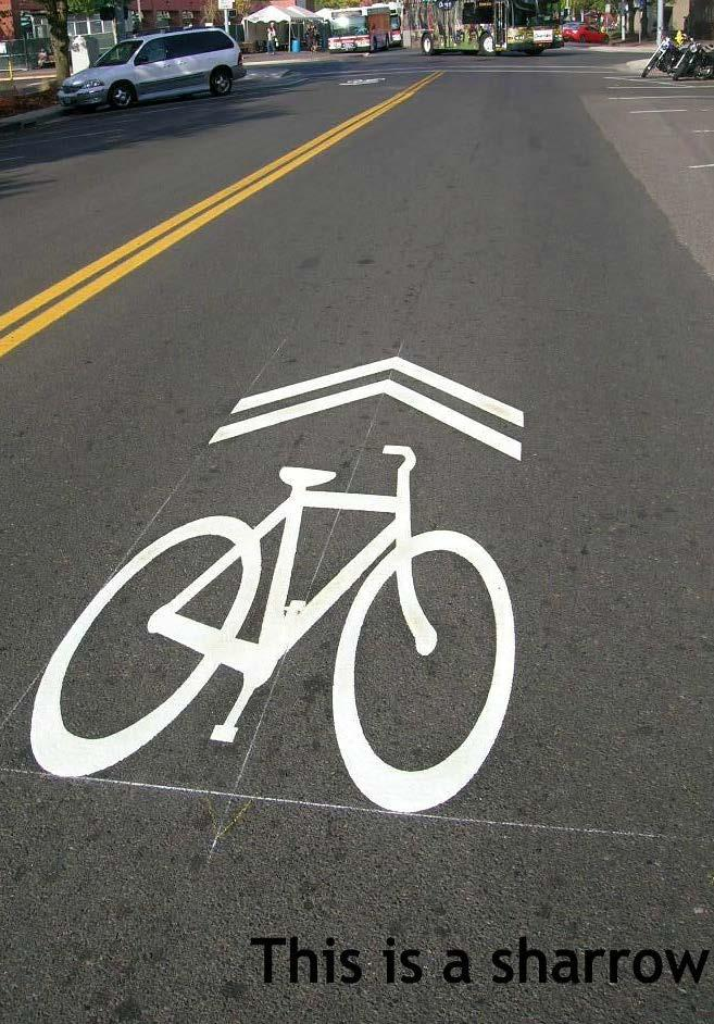 «Sharrows» Hvordan? www.bikecleveland.