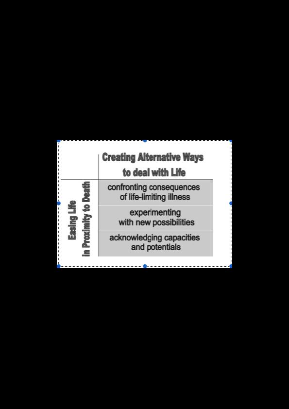 Sharing through creativity as a foundation for transformation Paving for