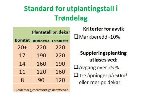 Standarder for utplantingstall: G8 G11 G14 G17 G20+ Hed/Opp 100 160 210 230 250
