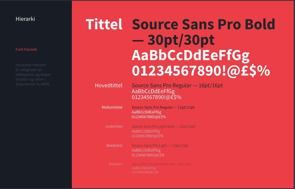 @ $% Source Sans Pro Regular 16pt/16pt AaBbCcDdEeFfGg 01234567890!@ $% Source Sans Pro Regular 11pt/13pt AaBbCcDdEeFfGg 01234567890!