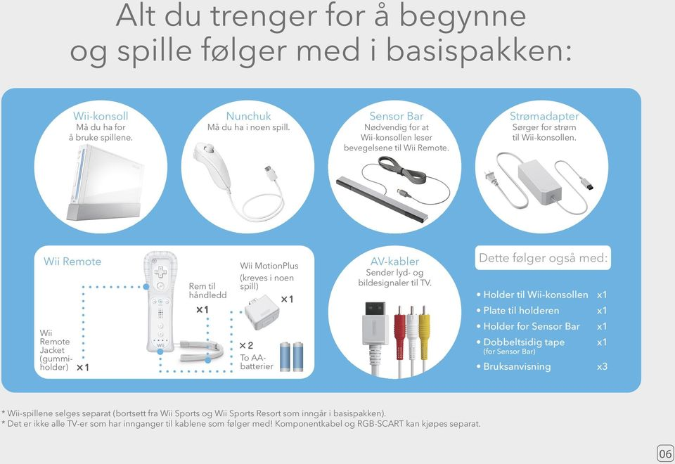 Hekte Wiimote til Mac