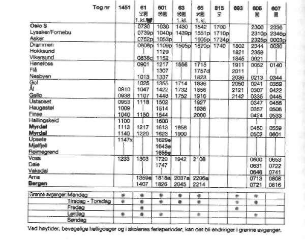 02336d2d 130 131 Exercise 1 Look at this timetable for the Oslo to Bergen trains and  answer